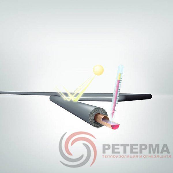 Трубка ARMAFLEX HT-10X010